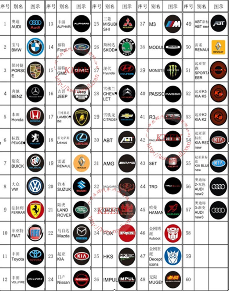 Foreign Car Logo 2019 2020 Upcoming Cars