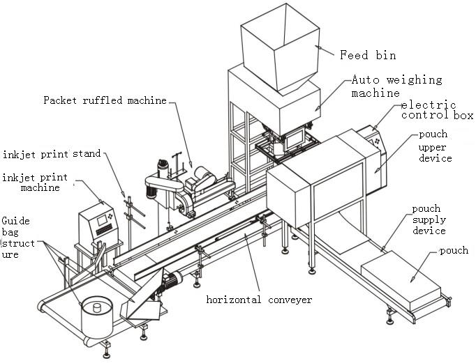 automatic sugar beans rice weighing packaging equipment