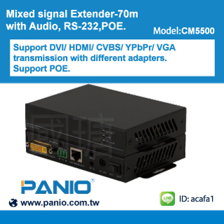 CM5500 HDbeset Extender with Audio RS232 and POE