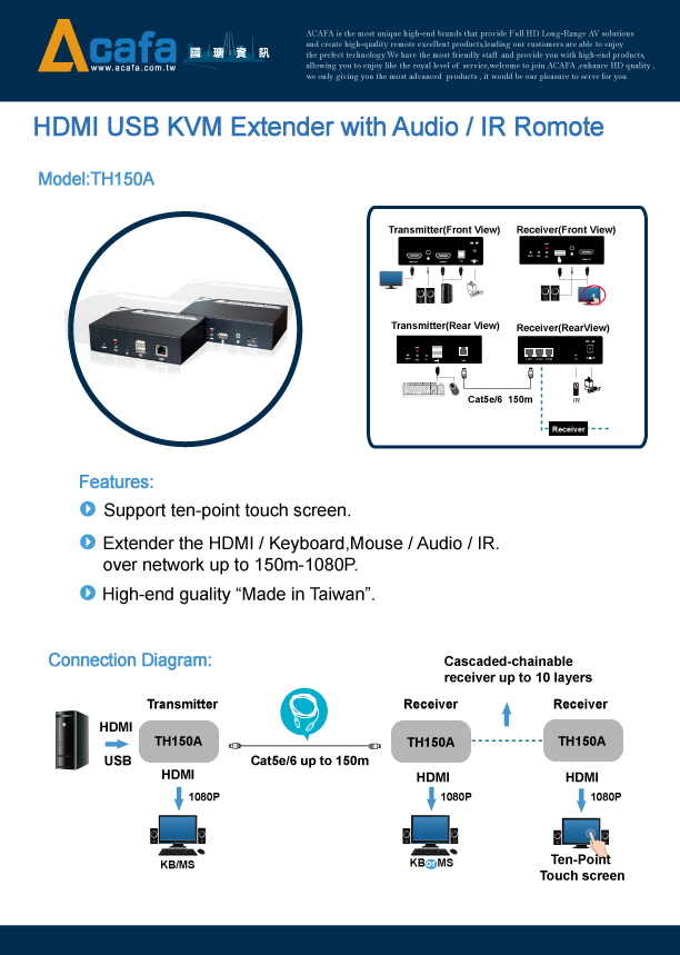 HDMI USB KVM with Audio/IR Extender