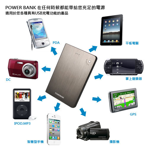 Laptop Battery Power Bank,16000mah External battery charge for iPhone,iPad,Laptop and other device