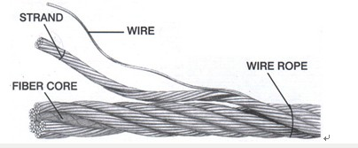 6X55WS+FC 6X55WS+IWR STEEL WIRE ROPE