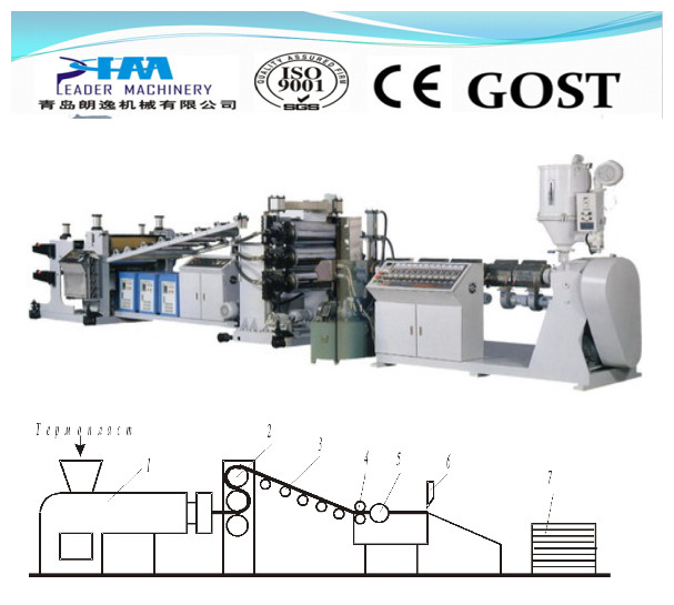 Sheet ExtrusionLine