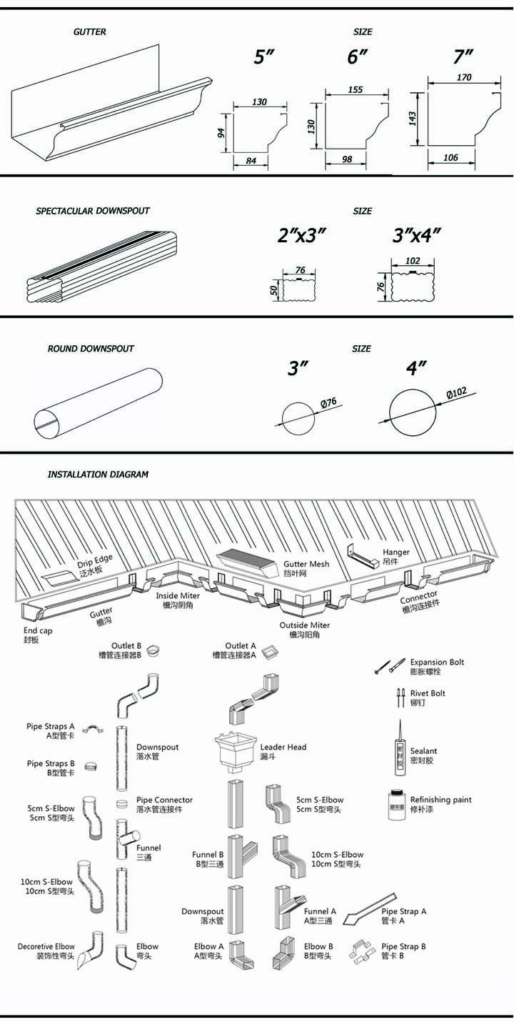 檐沟/天沟/檐槽/雨水排水沟/金属建材/建筑结构材料