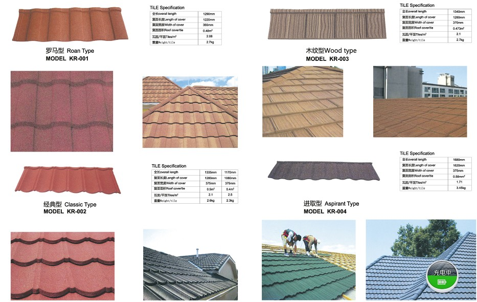 Colorful stone-coated metal roofing sheet/piles