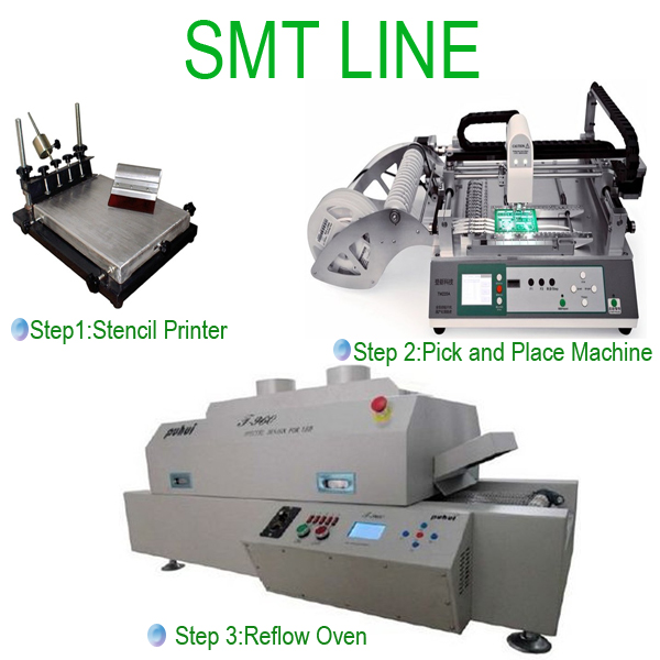 SMT production line Stencil printer Desktop Pick and Place Machine, reflow oven