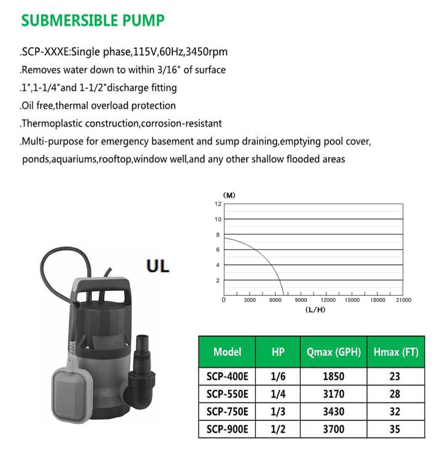 SUBMERSIBLE PUMP SCP-400E SCP-550E SCP-750E SCP-900E