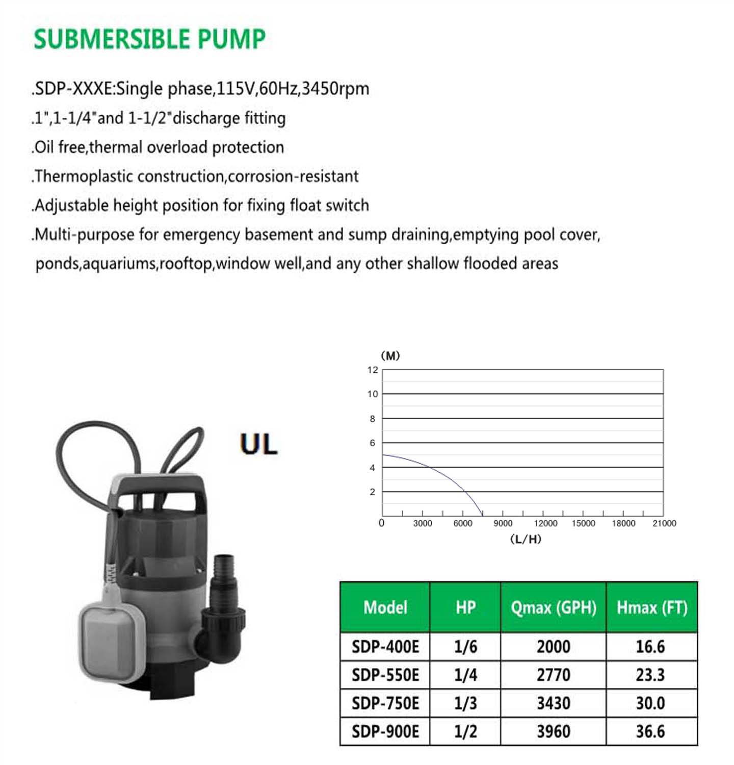 SUBMERSIBLE PUMP SDP-400E SDP-550E SDP-750E SDP-900E