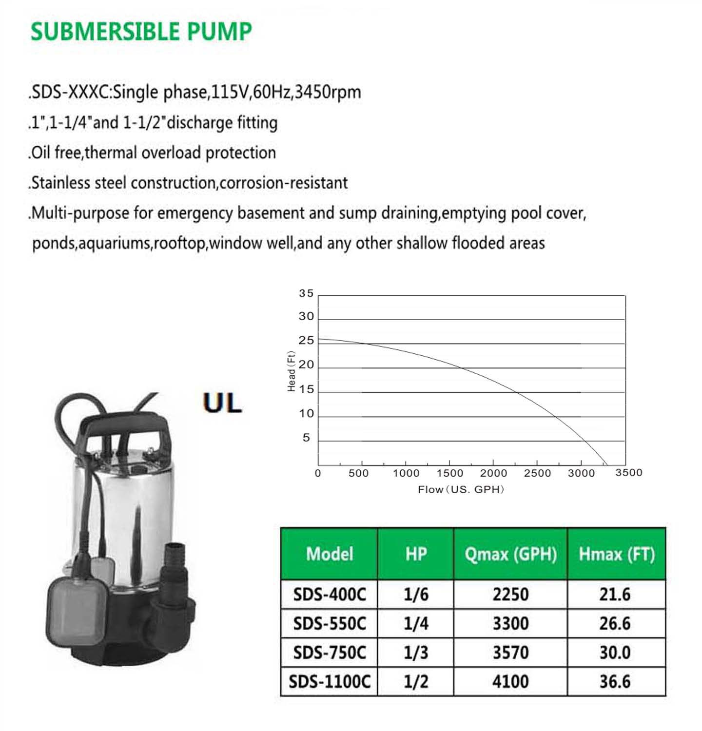 SUBMERSIBLE PUMP SDS-400C SDS-550C SDS-750C SDS-1100C