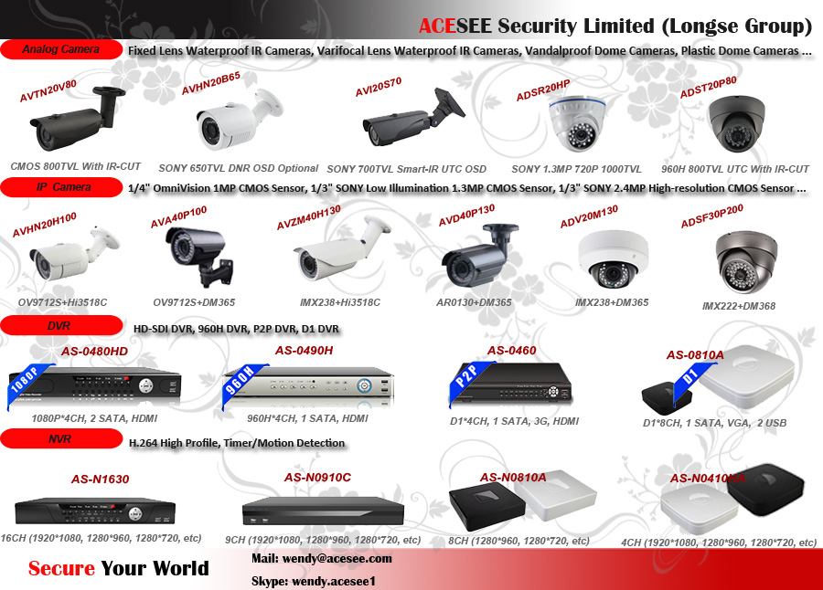 IP Camera,NVR,DVR, HD-SDI Camera, Analog camera