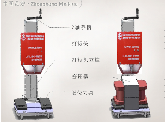 ZHT-YT2 Rotate marking machine
