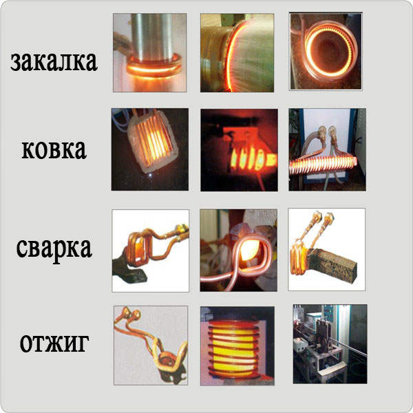Zhengzhou Gou's Electromagnetic Induction Heating Equipment Co. LTD