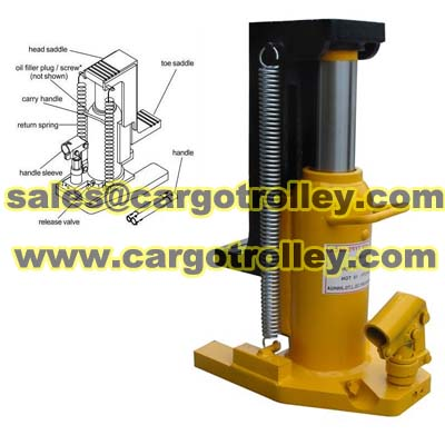 Lifting hydraulic jacks classifies