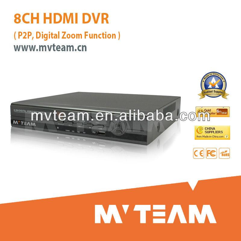 Mini 4ch P2P DVR Factory With HDMI Input & Digital Zoom Function