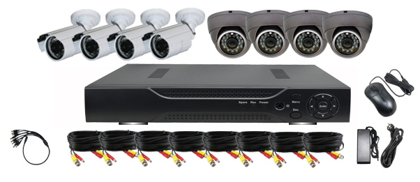 surveilance products,dvr