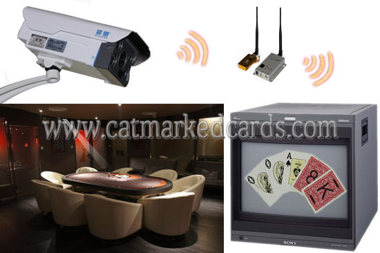 Spy Camera inside CCTV Camera to Read Cards