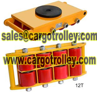 Load moving skates pictures and advantages