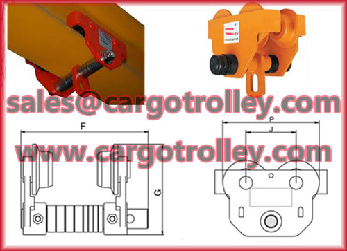 Plain trolleys applications