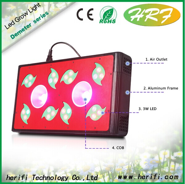 Herifi COB grow light 200w 400w 600w 800w 1000w DM002 COB grow led lights