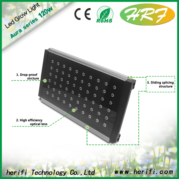 Herifi 2015 Latest Greenhouse light 60x3w AU001 LED Grow Light