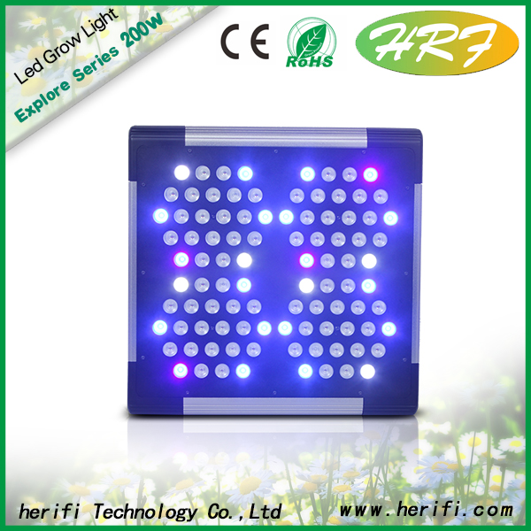 EP004 96x3w LED Grow Light