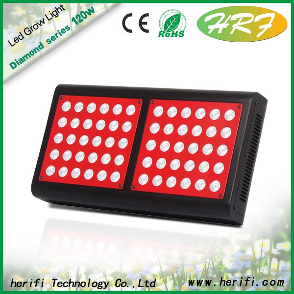 60x3w ZS001 LED Grow Light