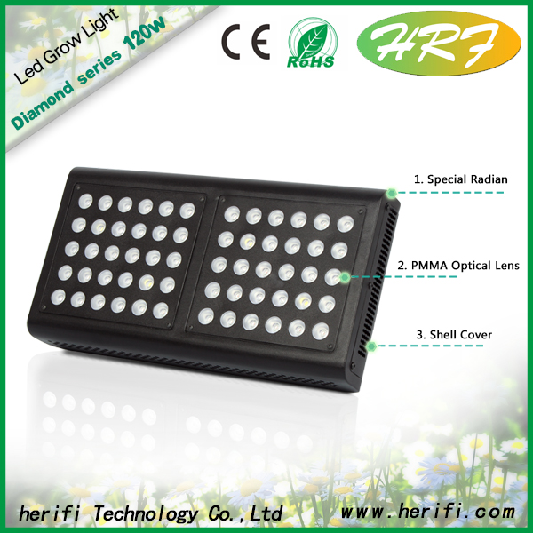 Herifi Diamond Series 60x3w ZS001 LED Grow Light