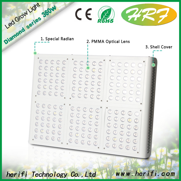 Herifi  180x3w ZS006 LED hydroponic full spectrum grow lamp