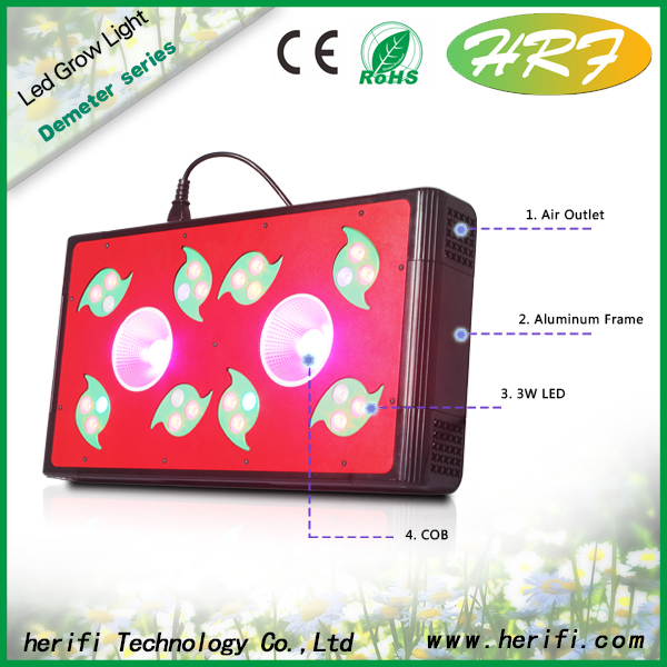 Herifi DM002 180w LED hydroponic full spectrum grow lamp/light