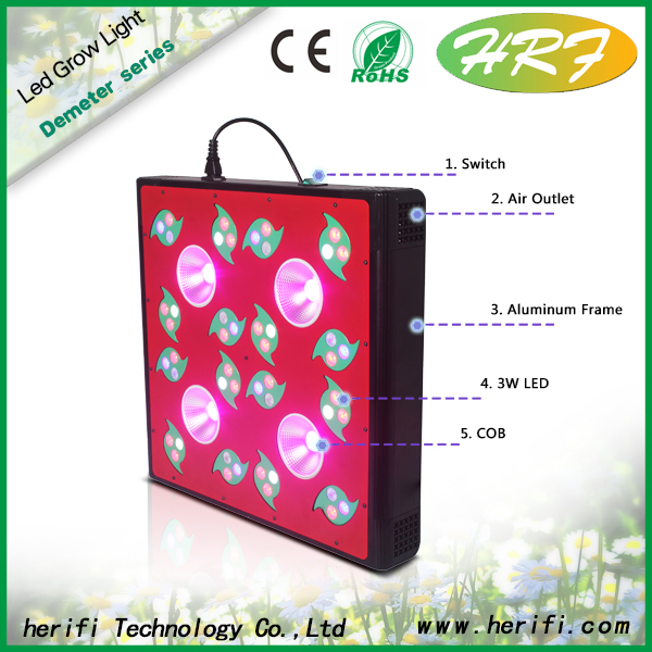 Herifi Series DM004 380w LED hydroponic full spectrum grow lamp