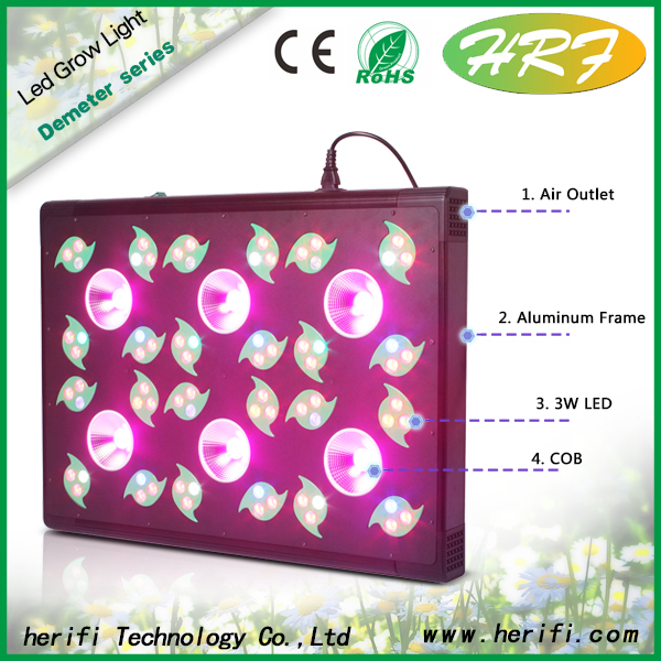 Herifi DM006 600w LED hydroponic full spectrum grow lamp/light