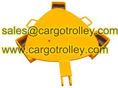Machinery moving skates can be customized as demand
