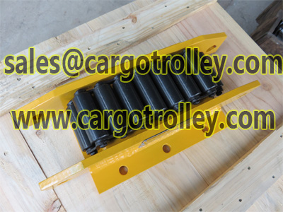 Load roller skids can be customized as demand