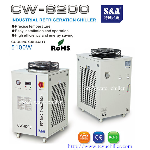 S&A industrial chiller for metal-cutting machinery