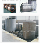 types of industrial furnace Multi Purpose Chamber Furnace