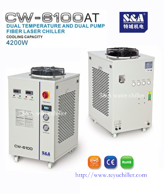 S&A chiller with 2 independent refrigerant circuits