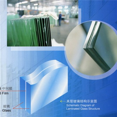 Laminated Glass Panel