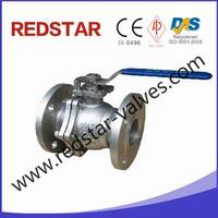 Nickel Aluminum Bronze Thread Ball Valve