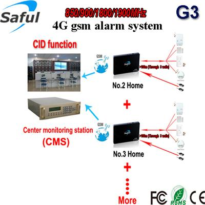 Saful G3+ Wireless CID Gsm Home Gsm Anti-theft Alarm System