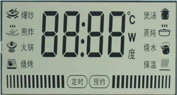 Monochrome LCD Displays