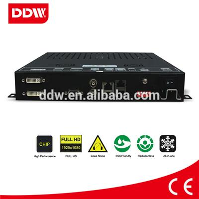 Dvi Loop Video Wall Processor
