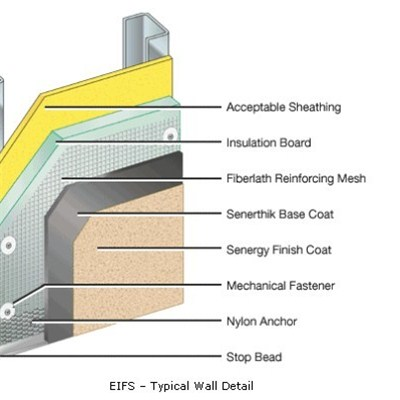 Exterior Insulation And Finish Systems