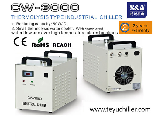 S&A water cooler for cooling milling systems