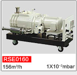 High Sensitive Dry Screw Vacuum Pump RSE0080
