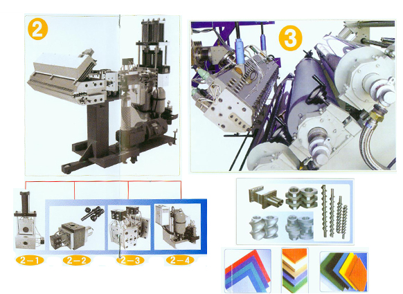 PET/PBT Single Layer/Multi-layer Sheet Extrusion Line