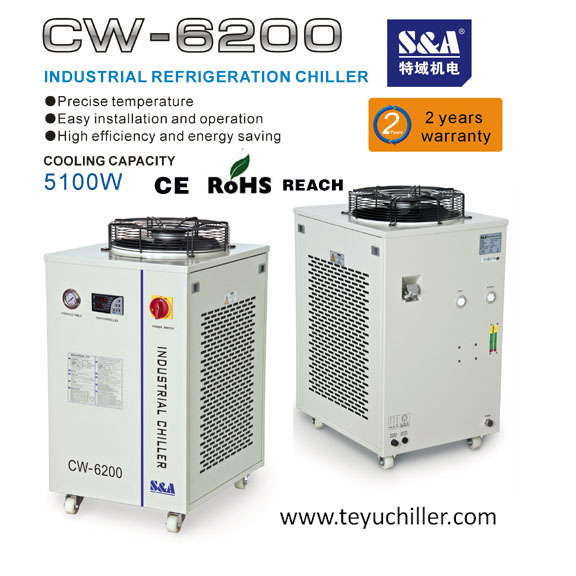 S&A industrial water chiller for induction heater