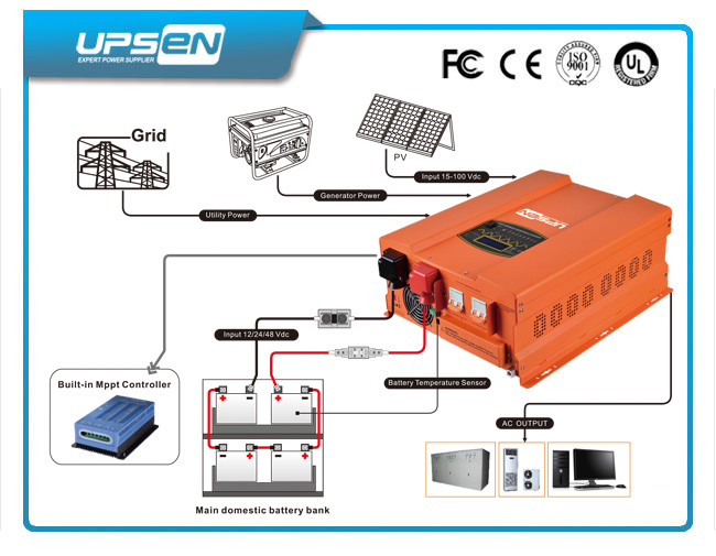 3000W 4000W DC12V 24V 48V Single Phase off Grid Inverter