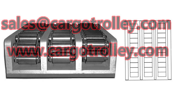 Machinery moving skates applications and price list
