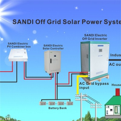 Solar Stand Alone Inverters