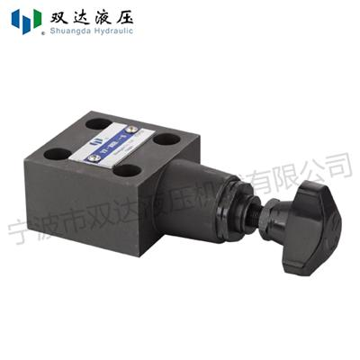 Remote Controlled Relief Valve